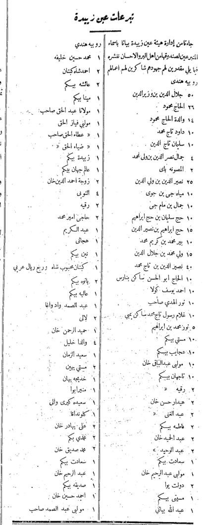 تبرعات أثرياء الحجاج الهنود لايصال المياه لمكة المكرمة. صحيفة أم القرى  14 فبراير 1936
